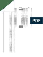 Hsdpa Processing Set Change Data