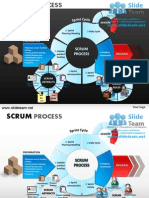 Scrum Process Explanation