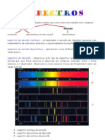 Espectros – Conjunto de Radiações Simples Que