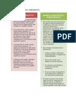 Modelo Normativo y Estrategico Participativo