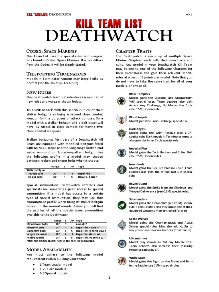 kill team list - deathwatch v3.2 | infantry | ammunition