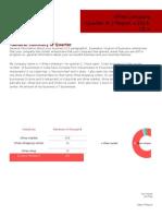 quaterly report example update2