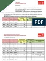 150206 Informe Desplazamientos Congreso (1)