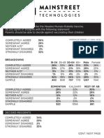 Mainstreet Technologies Alberta Vaccine Poll Results