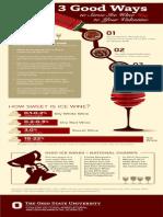 Infographic on Ice Wine
