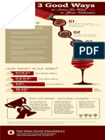 Infographic on Ice Wine