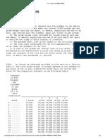 CA Codes (veh_35550-35558)