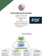 Tarea 4 Mapa Conceptual - PARTES Que Integran El JA. ENSAYO (Final)