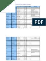 Carateristicas de Lineas de Transmision y Subtrans 20793