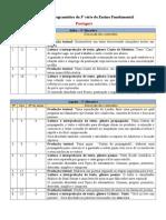 Conteúdo Programático Da 3ª Série Do Ensino Fundamental