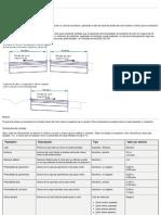Seccion para peralte ideal autocad civil 3d