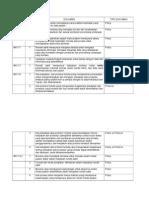 Dokumen MKI