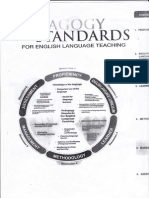 Pedagogy Standard New