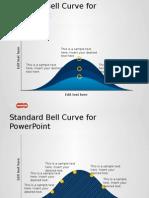 9099 Standard Bell Curve Powerpoint
