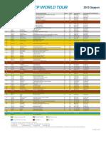 Calendario ATP 2015