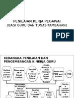 Contoh Penilaian Kerja Pegawai - Copy