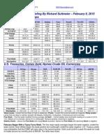 Suttmeier, Weekly Market Briefing