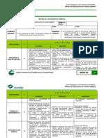 Matriz de Valoracion MANEJO DE APLICACIONES POR MEDIOS DIGITALES