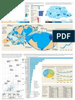PIB do Paraná - Comparações