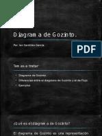 Diagrama de Gozinto
