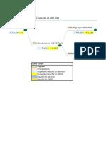 DM_DPDS