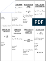 Formule hydraulique 1.pdf