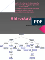 Mapa Conceptual de Hidrostática