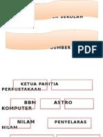 Carta Organisasi Jawatankuasa Induk PSS
