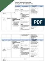 Rancangan Pengajaran Semester PJ