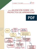 presentacion eloisa  sensibilizacion - copia.pptx