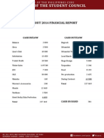 Cookout 2014 Financial Report