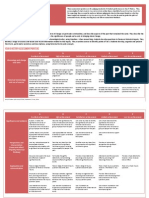 his year 05 judging standards assessment pointers web version