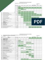 Expediente Tecnico Shazuta parte 10 Cronograma Valorizado de Ejecucion de Obras