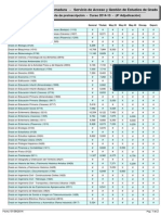 UEX notas de corte 2014/15