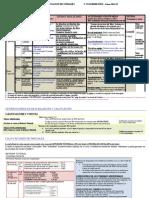temporalizacion frances m3 14-15 3c.doc