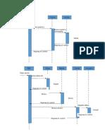 ejemplo Diagrama de Secuencias