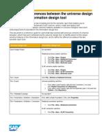 IDT Legacy Workflows