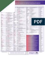CDC Medical Text