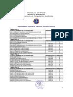 (440774839) pensum-314-UDO_Eléctrica.pdf