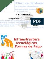 Infraestructura Tecnológicas y Formas de Pago