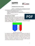 Guía Prácticas Compresor de Dos Etapas