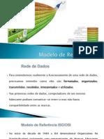 Introdução Modelo OSI