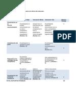 Rubrica Tareareconocimientogeneral 2012-1