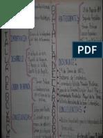 Batallas de Boyaca y Carabobo
