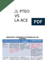 PTEO VS ACE  2