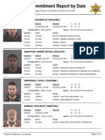 Peoria County booking sheet 02/09/15