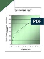 ES 10 flow rate