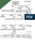 STRUKTUR POLRES PKP 2013 POLDA KEP BABEL.pdf