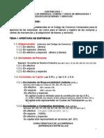 Tema 1 Apertura de Empresas Unidad i Copia1