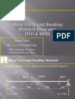 Beams-SF and BM Diagrams